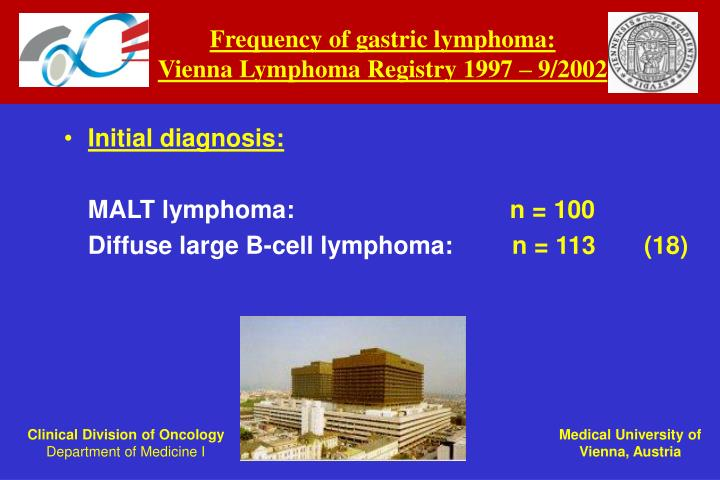 Frequency of gastric lymphoma: