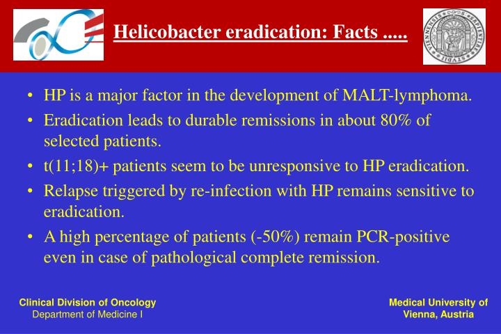 Helicobacter eradication: Facts .....