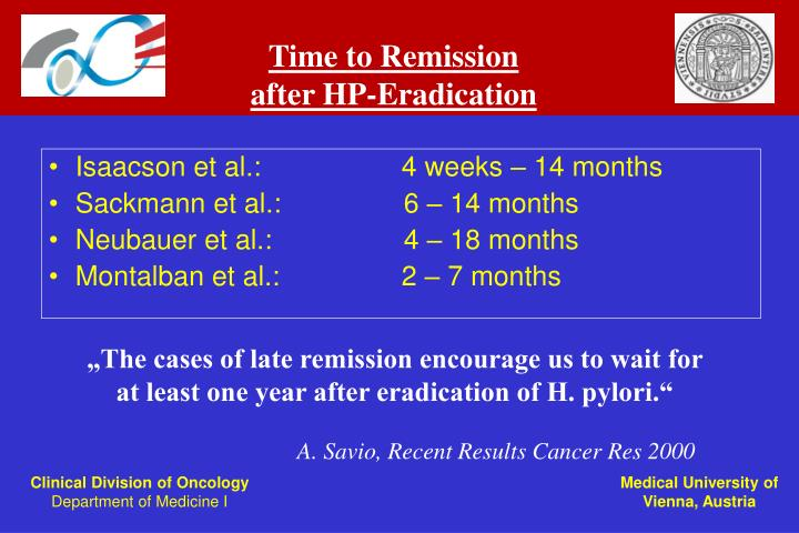 Time to Remission