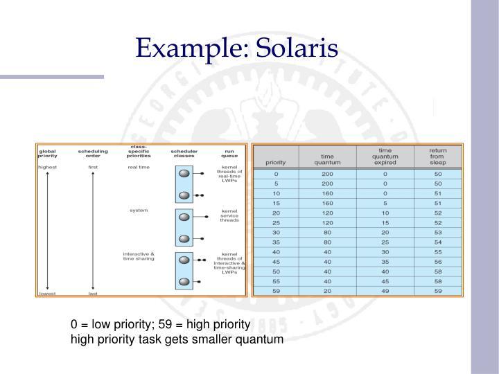 Example: Solaris