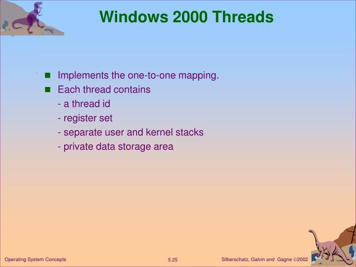 Windows 2000 Threads
