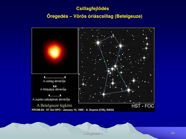 Csillagfejlődés