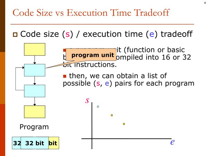 Code Size vs Execution Time Tradeoff