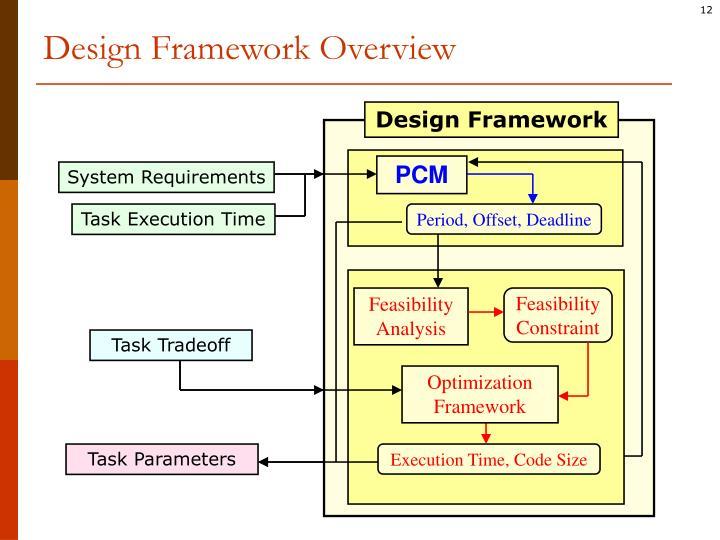 Design Framework Overview