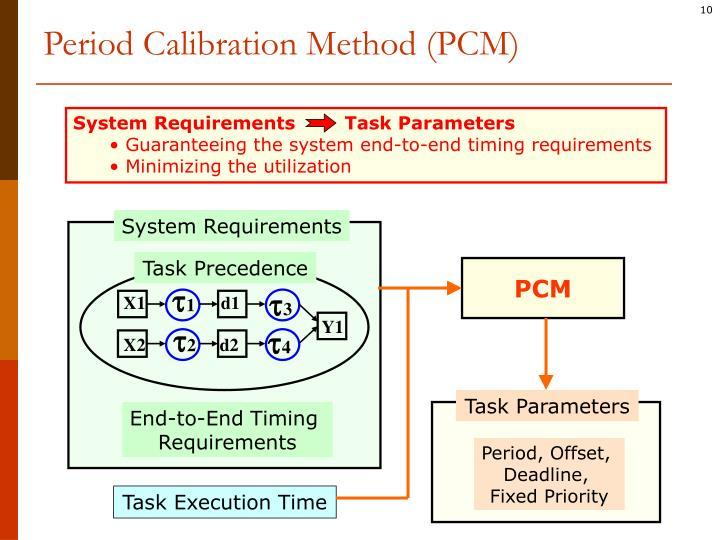 Period Calibration Method (PCM)