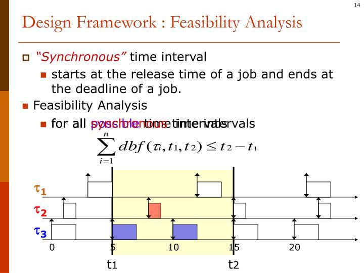 Design Framework : Feasibility Analysis