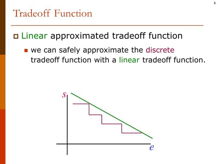 Tradeoff Function
