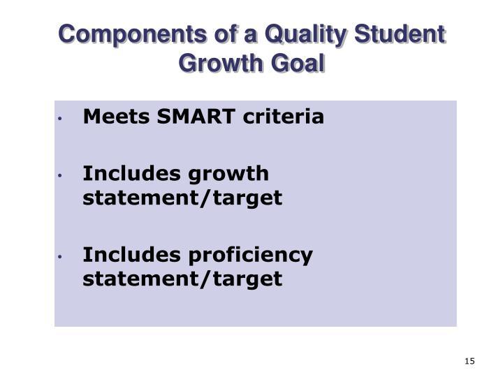 Meets SMART criteria