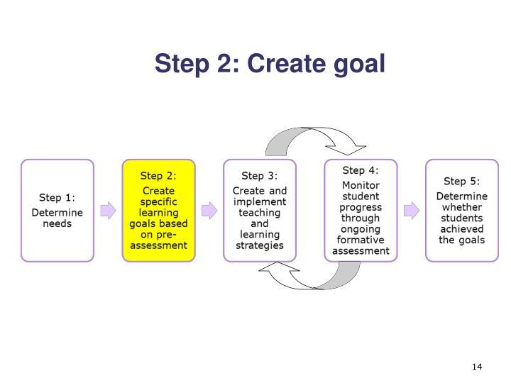 Step 2: Create goal