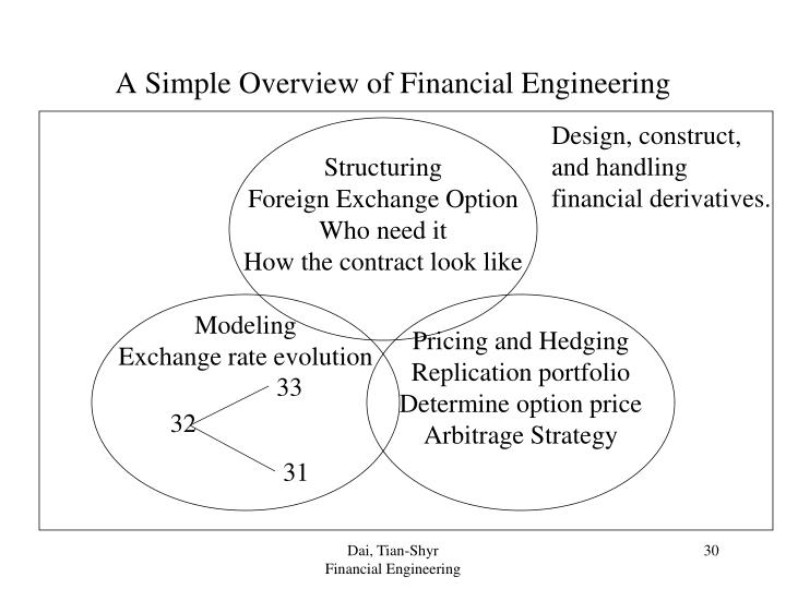 A Simple Overview of Financial Engineering
