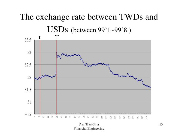 The exchange rate between TWDs and USDs