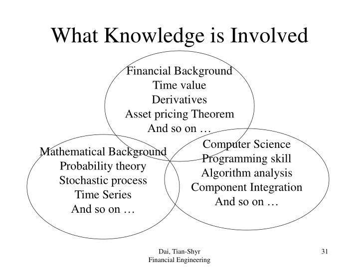 What Knowledge is Involved
