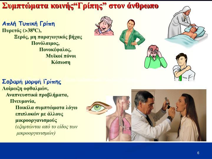 Συμπτώματα κοινής