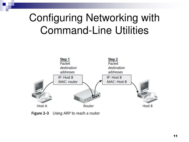 Configuring Networking with Command-Line Utilities