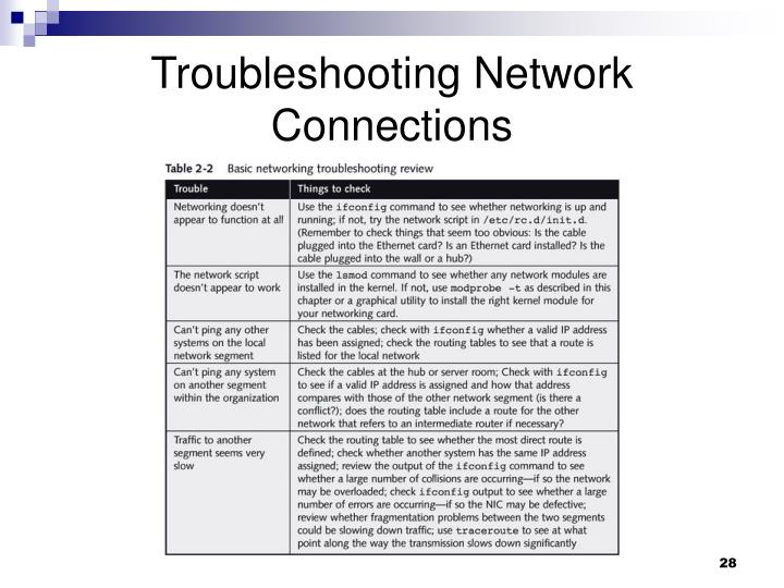 Troubleshooting Network Connections