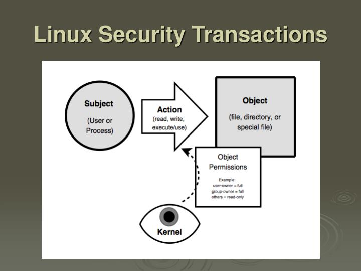 Linux Security Transactions