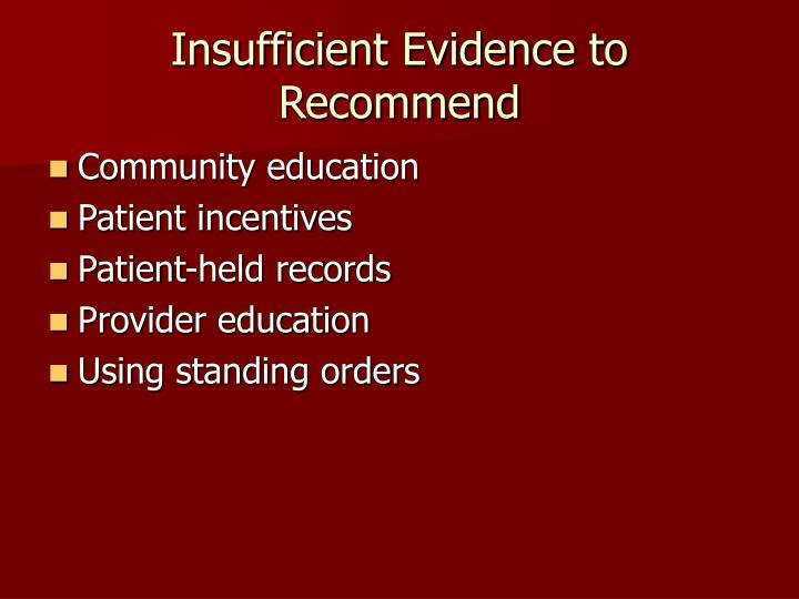 Insufficient Evidence to Recommend
