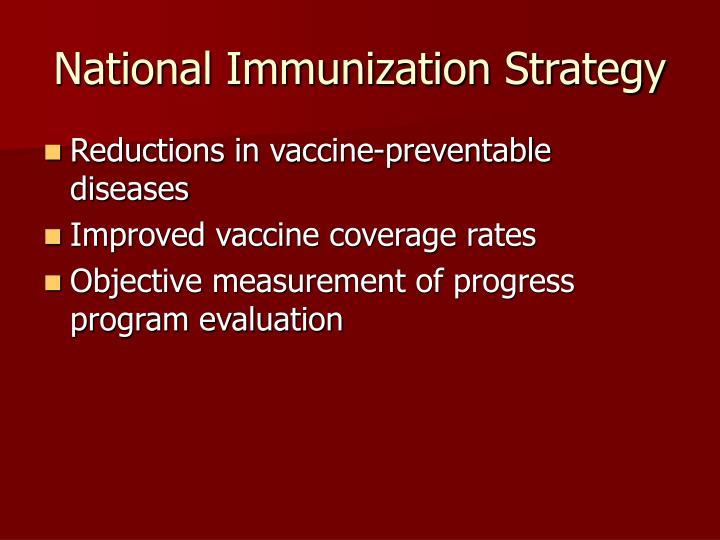 National Immunization Strategy