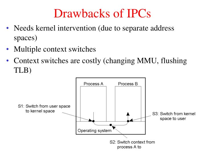 Drawbacks of IPCs