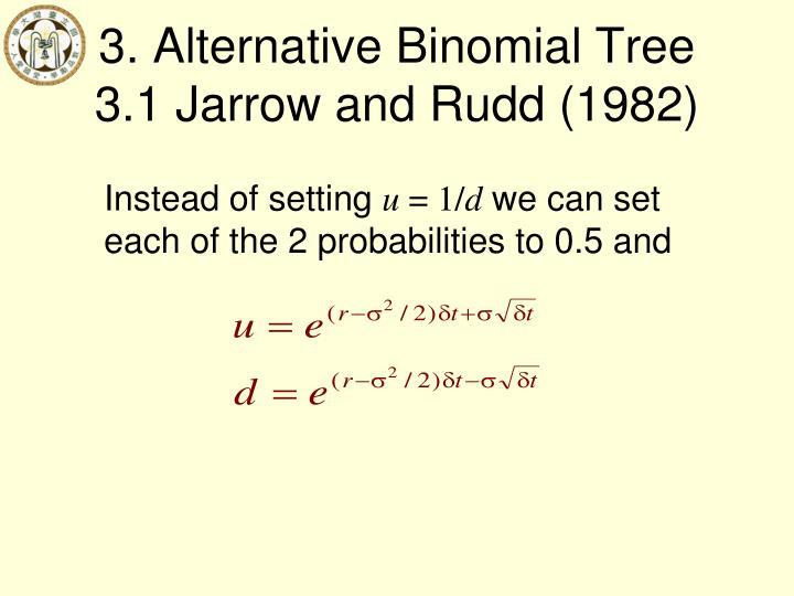 3. Alternative Binomial Tree