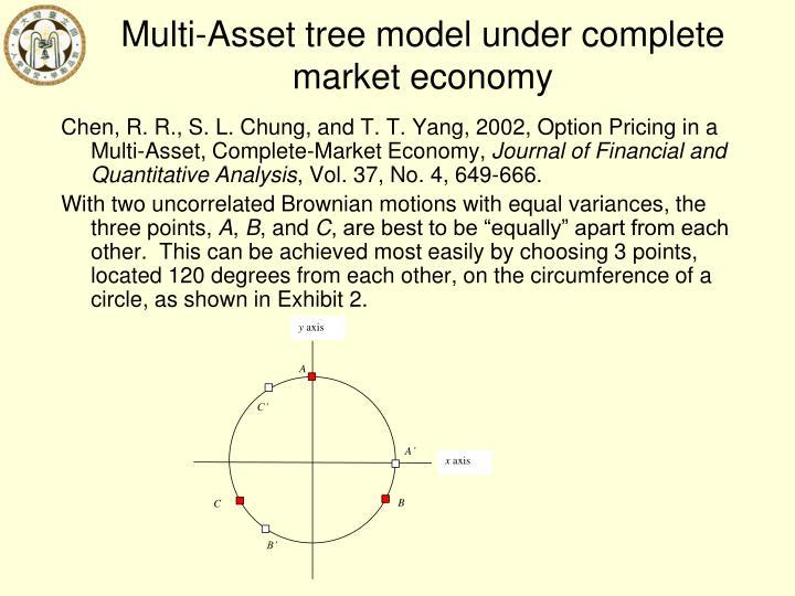 Multi-Asset tree model under complete market economy