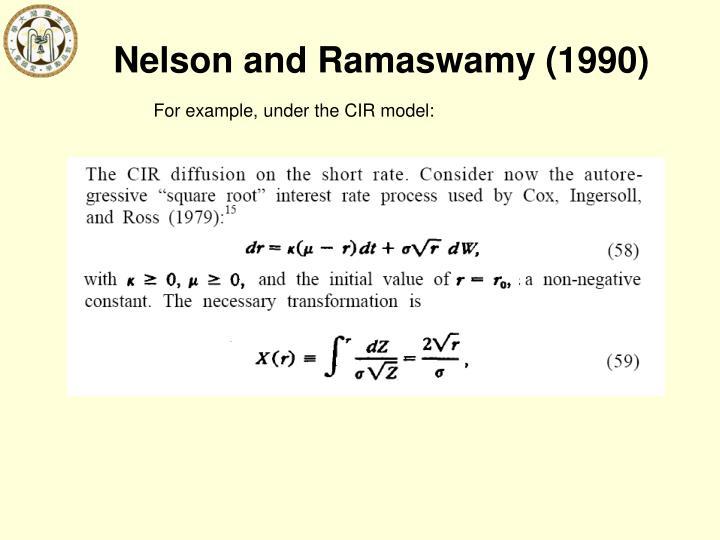 Nelson and Ramaswamy (1990)