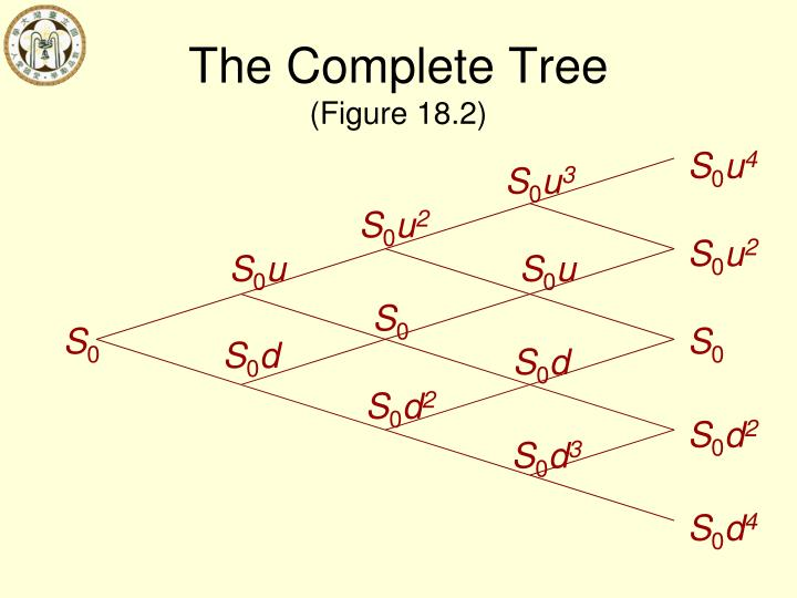The Complete Tree