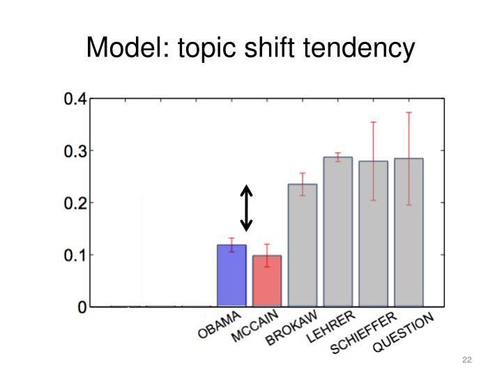Model: topic shift tendency