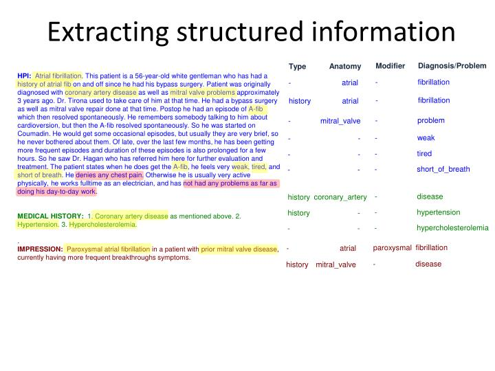 Extracting structured information