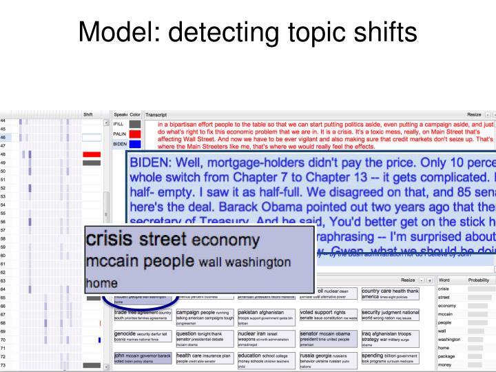 Model: detecting topic shifts