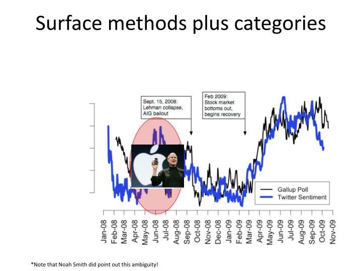 Surface methods plus categories