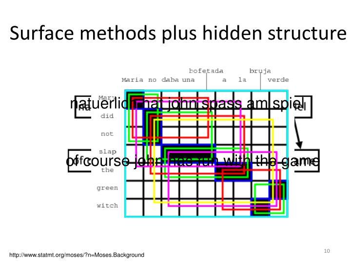 Surface methods plus hidden structure