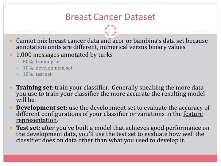 Breast Cancer Dataset