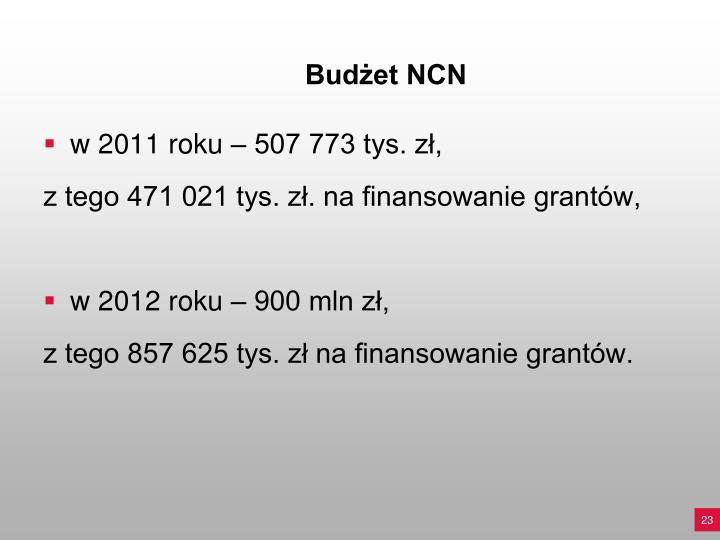 Budżet NCN