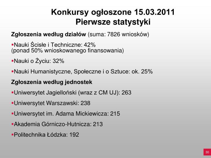 Konkursy ogłoszone 15.03.2011
