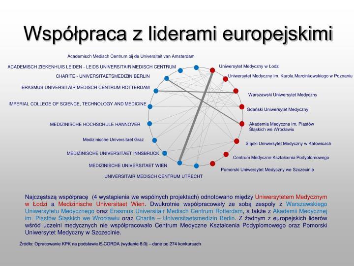 Współpraca z liderami europejskimi