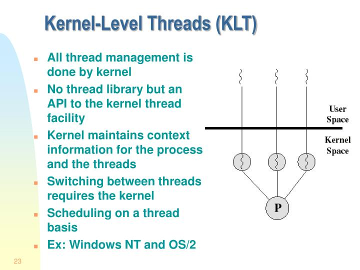 Kernel-Level Threads (KLT)