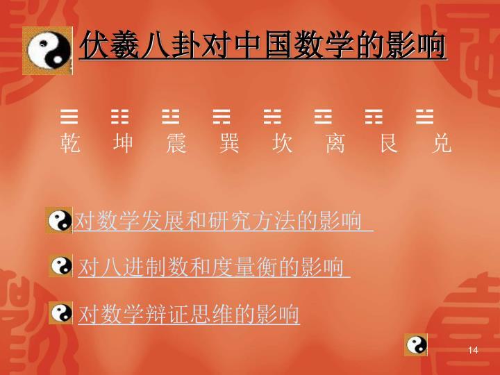 伏羲八卦对中国数学的影响