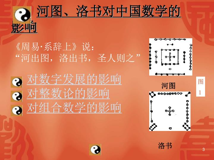河图、洛书对中国数学的影响