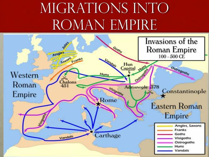 Migrations into Roman Empire