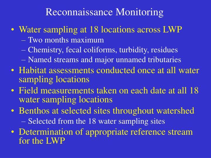 Reconnaissance Monitoring