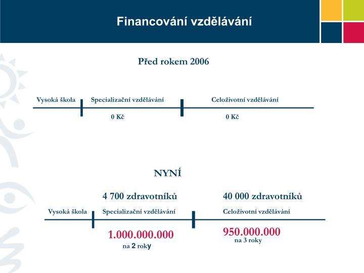 Financování vzdělávání
