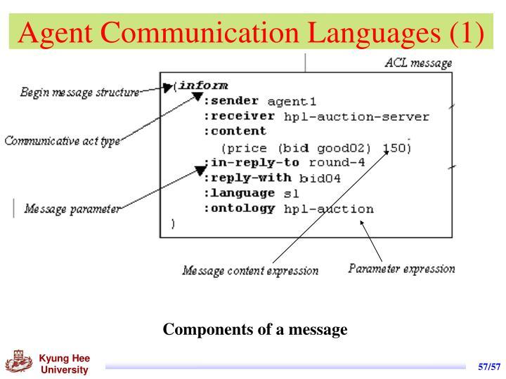 Agent Communication Languages (1)
