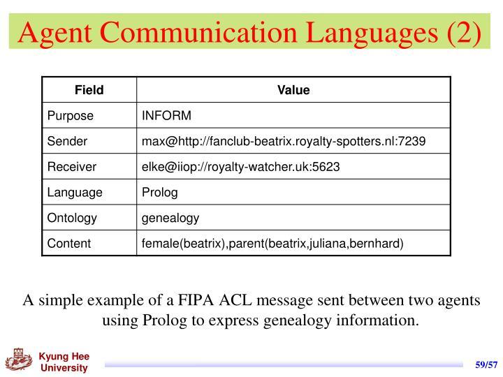 Agent Communication Languages (2)