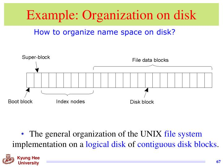 Example: Organization on disk
