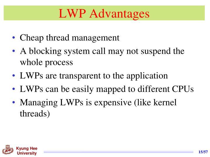 LWP Advantages