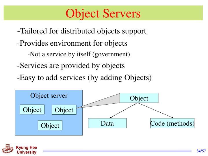 Object Servers