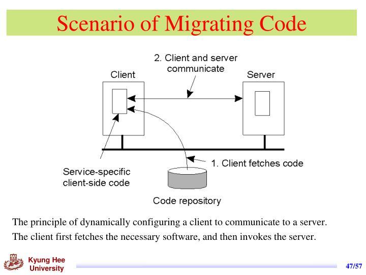 Scenario of Migrating Code