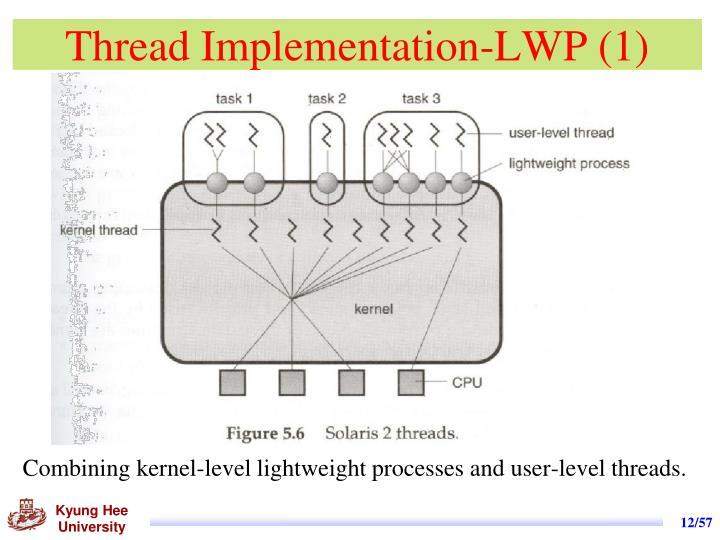 Thread Implementation-LWP (1)