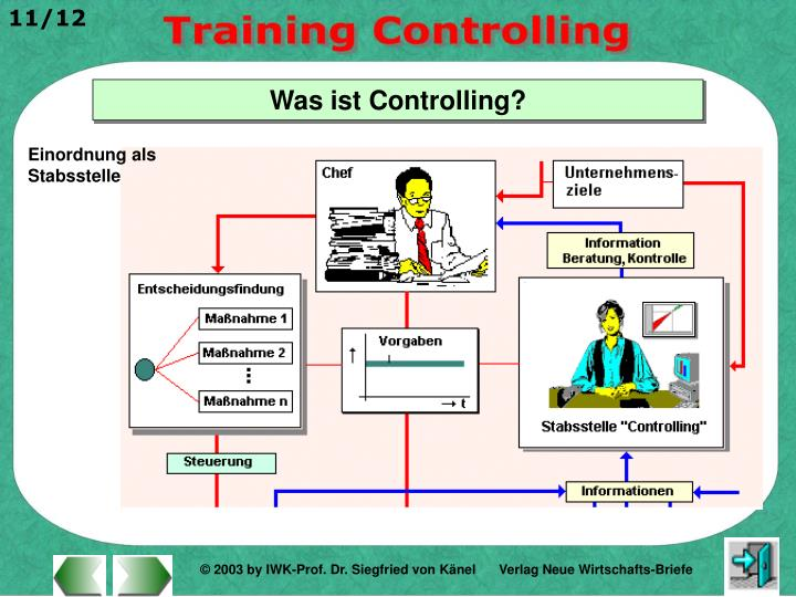Was ist Controlling?